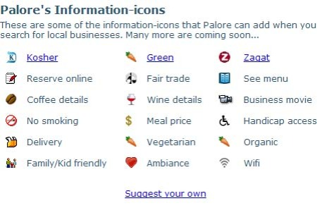 Palore Icons